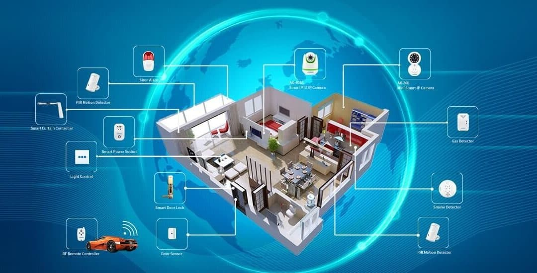 The Right Home Security & Automation System